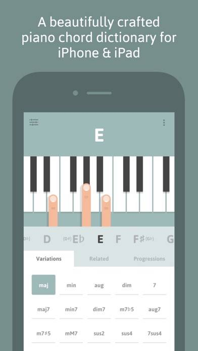 Cheeky Fingers - Piano chord dictionary