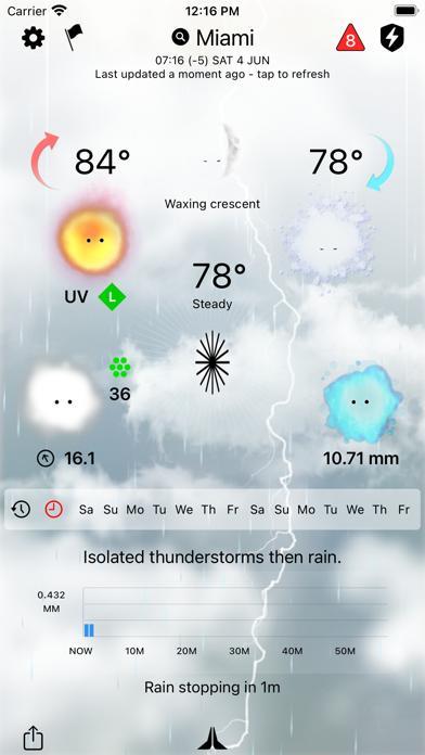Weather Gods