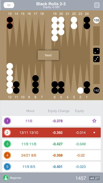 Backgammon Trivia